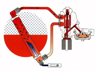 Boiler espressoapparaat